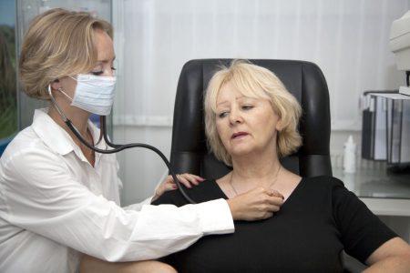 Диагностика дисгормональной кардиомиопатии